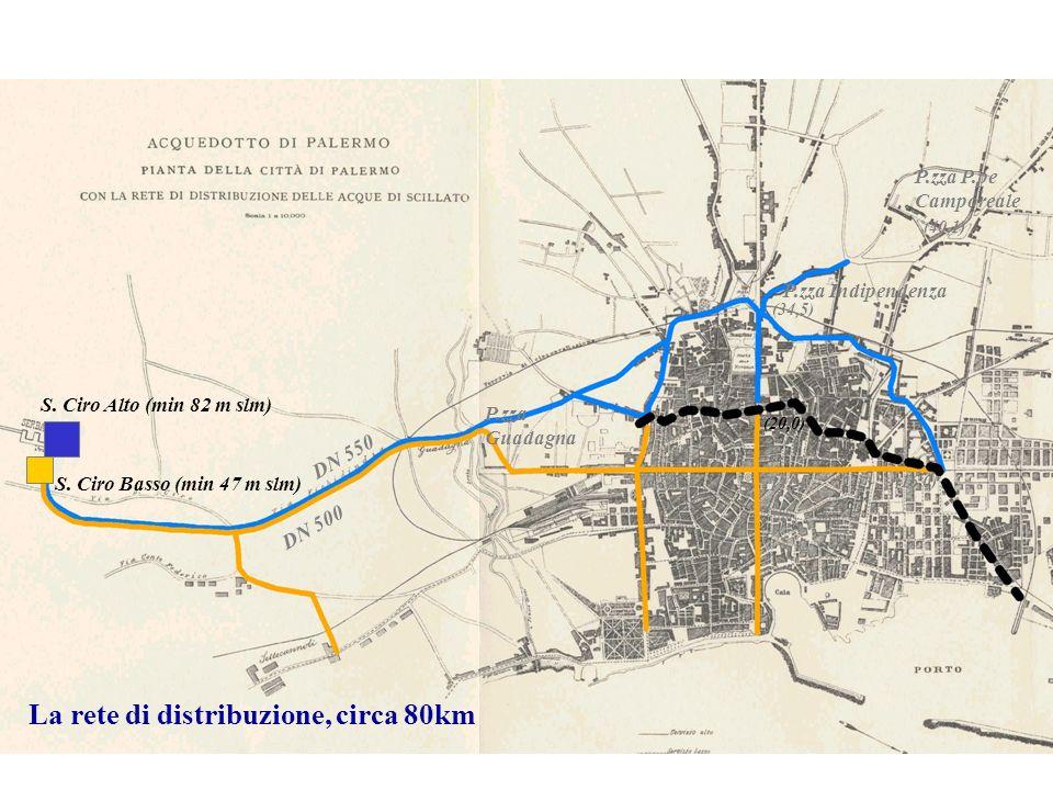 La rete di distribuzione, circa 80km