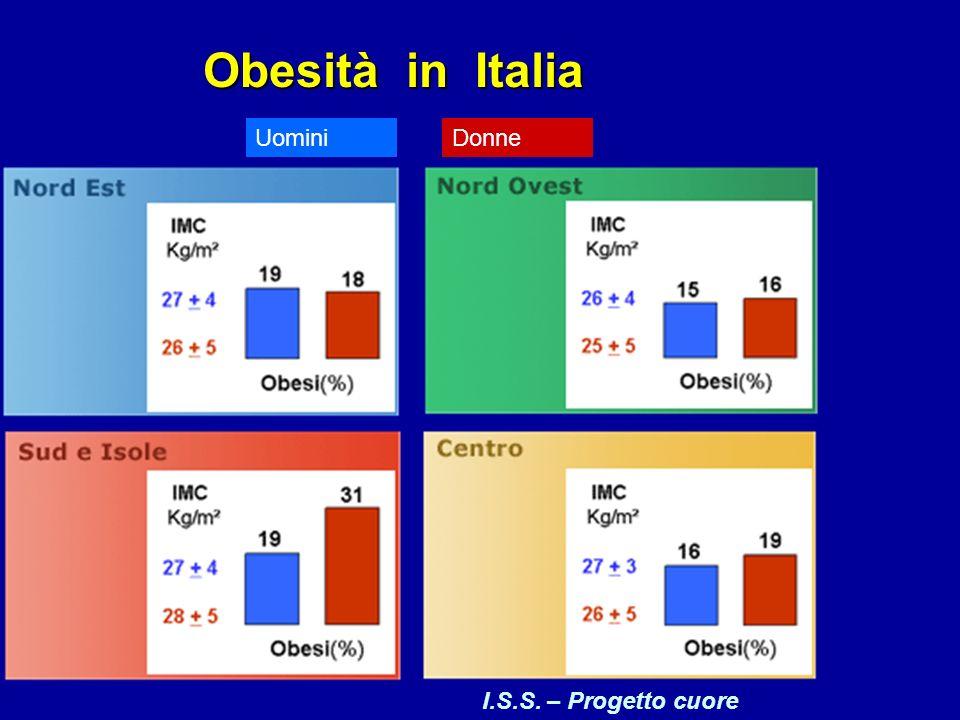 Obesità in Italia Uomini Donne I.S.S. – Progetto cuore