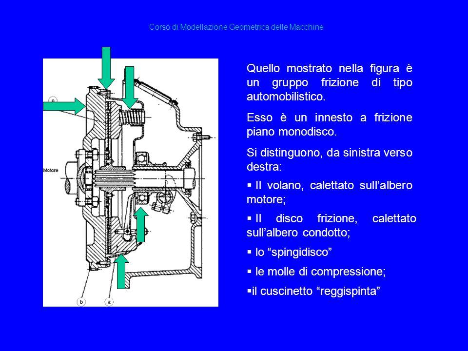 frizione forza centrifuga