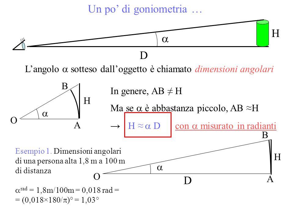 Un po' di goniometria … H a D D