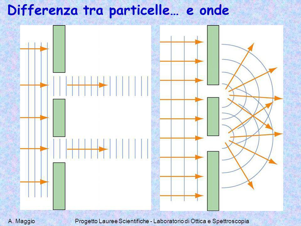 Differenza tra particelle…