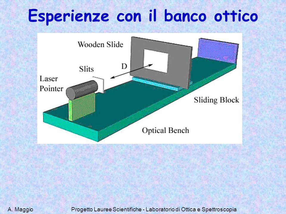 Esperienze con il banco ottico