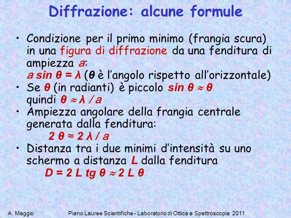 Diffrazione: alcune formule