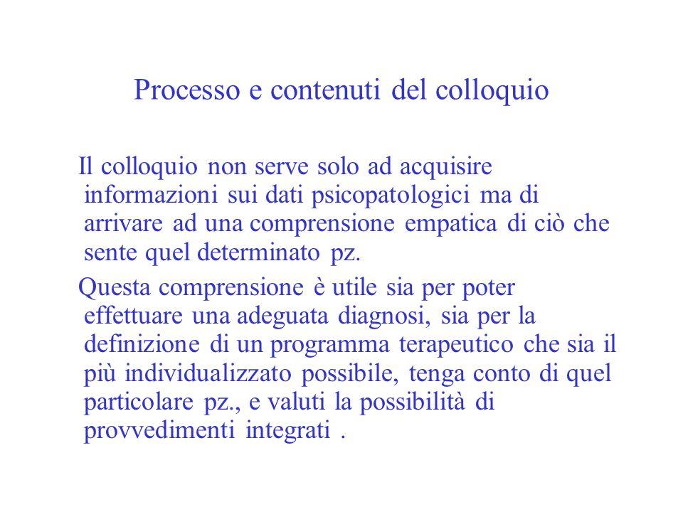 Processo e contenuti del colloquio