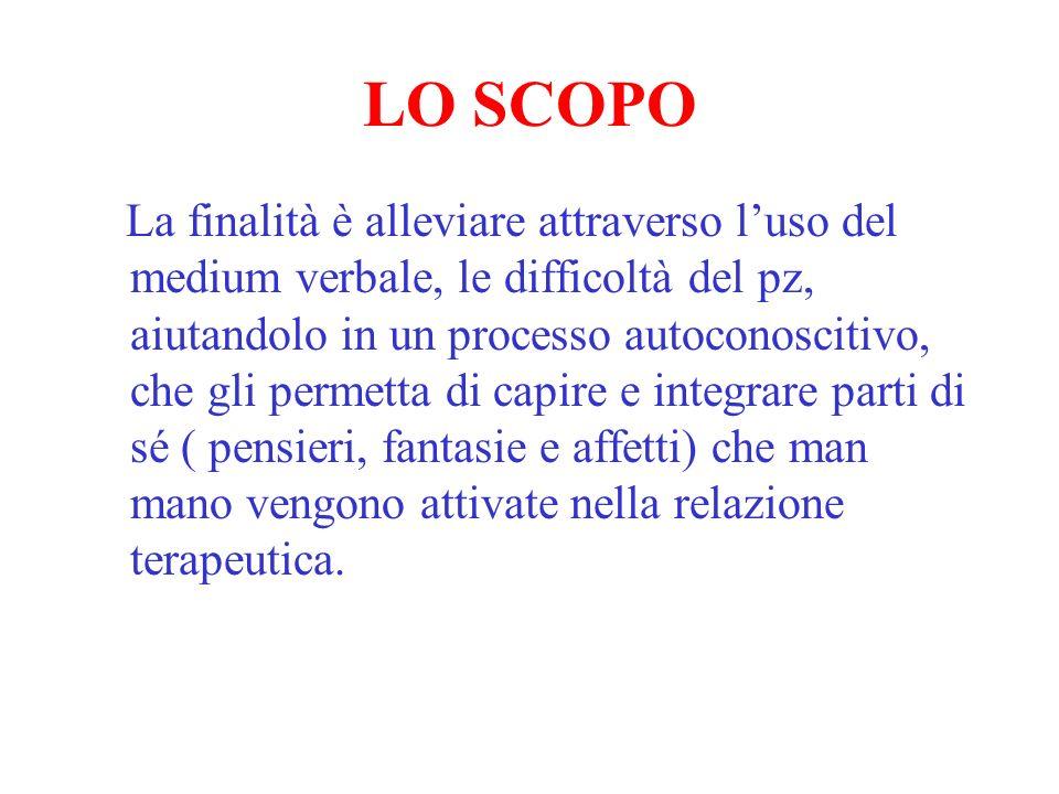 LO SCOPO