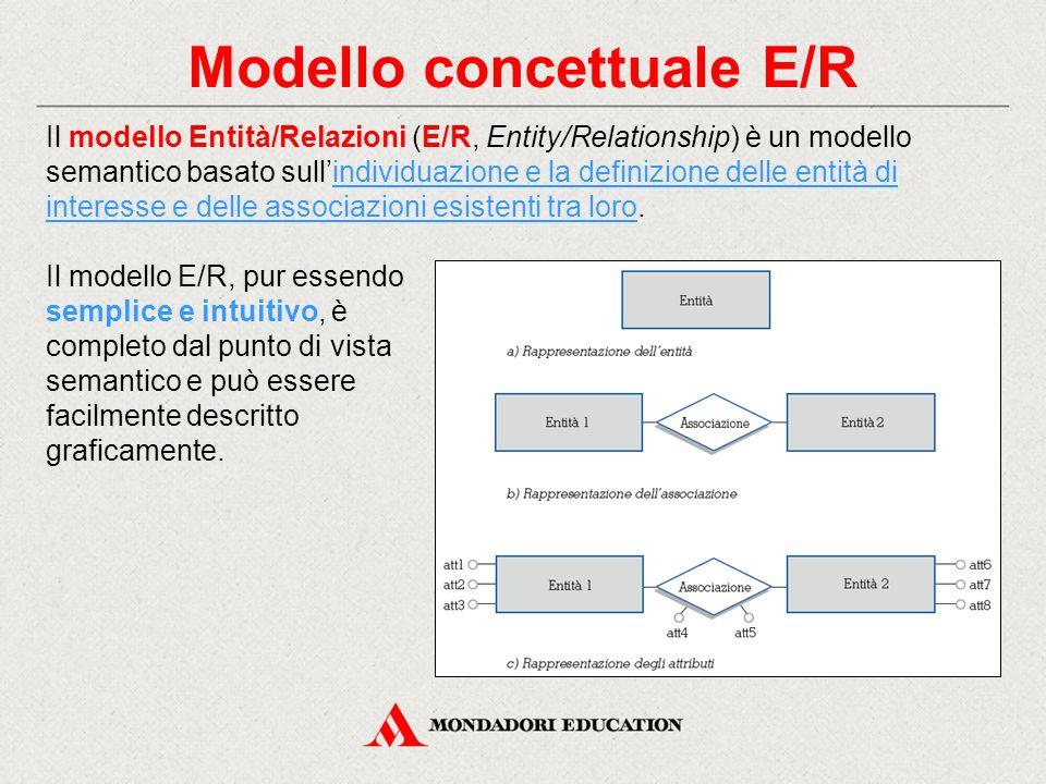 Modello concettuale E/R