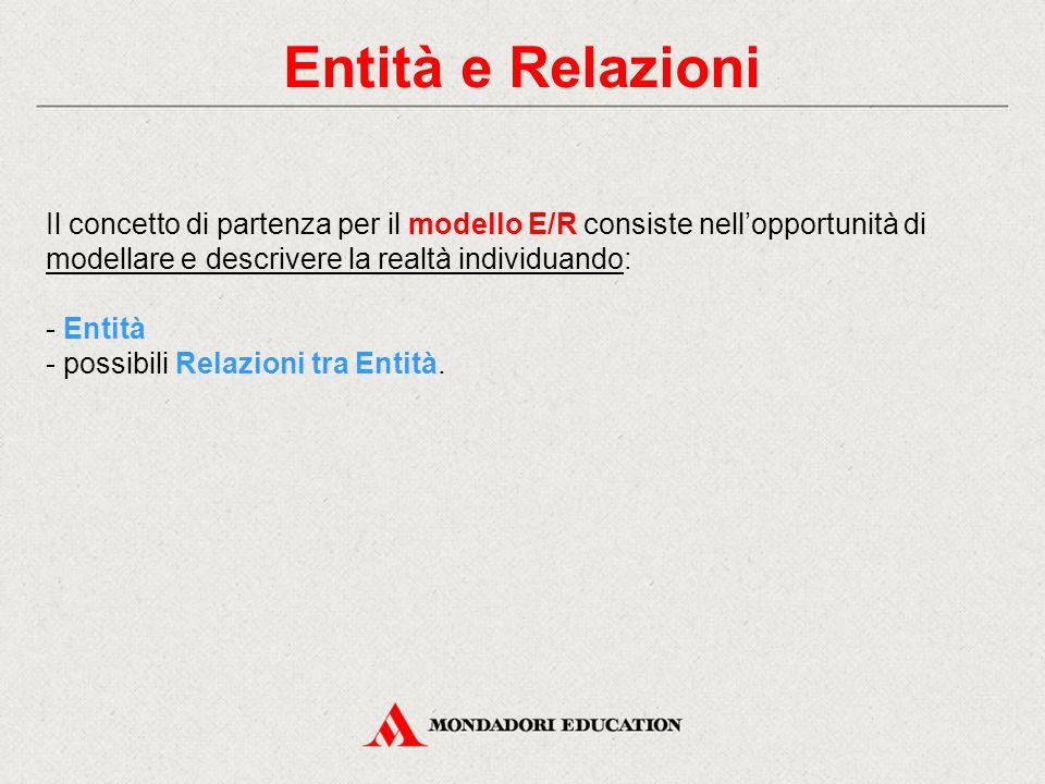 Entità e Relazioni Il concetto di partenza per il modello E/R consiste nell'opportunità di modellare e descrivere la realtà individuando: