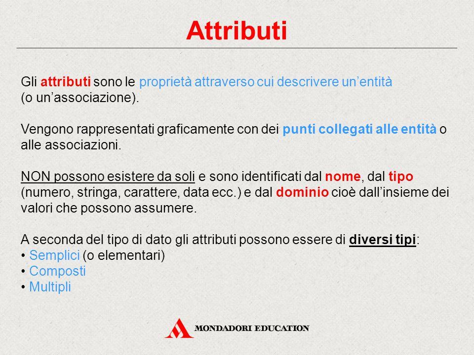Attributi Gli attributi sono le proprietà attraverso cui descrivere un'entità. (o un'associazione).