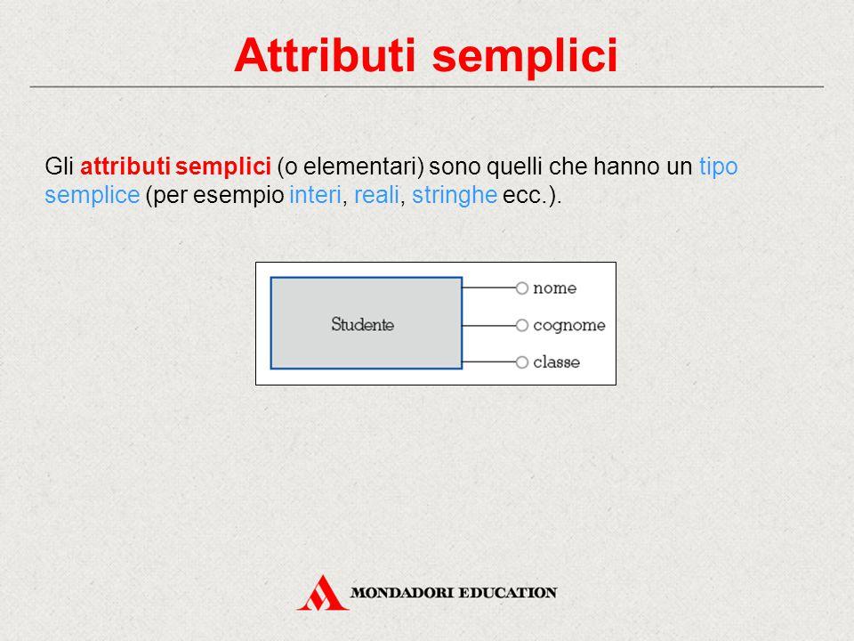 Attributi semplici Gli attributi semplici (o elementari) sono quelli che hanno un tipo semplice (per esempio interi, reali, stringhe ecc.).