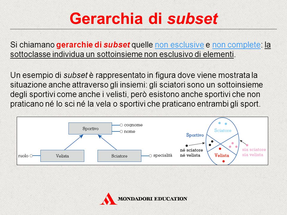 Gerarchia di subset