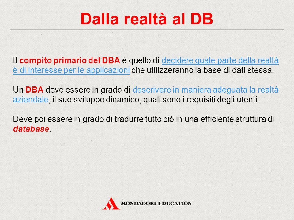 Dalla realtà al DB