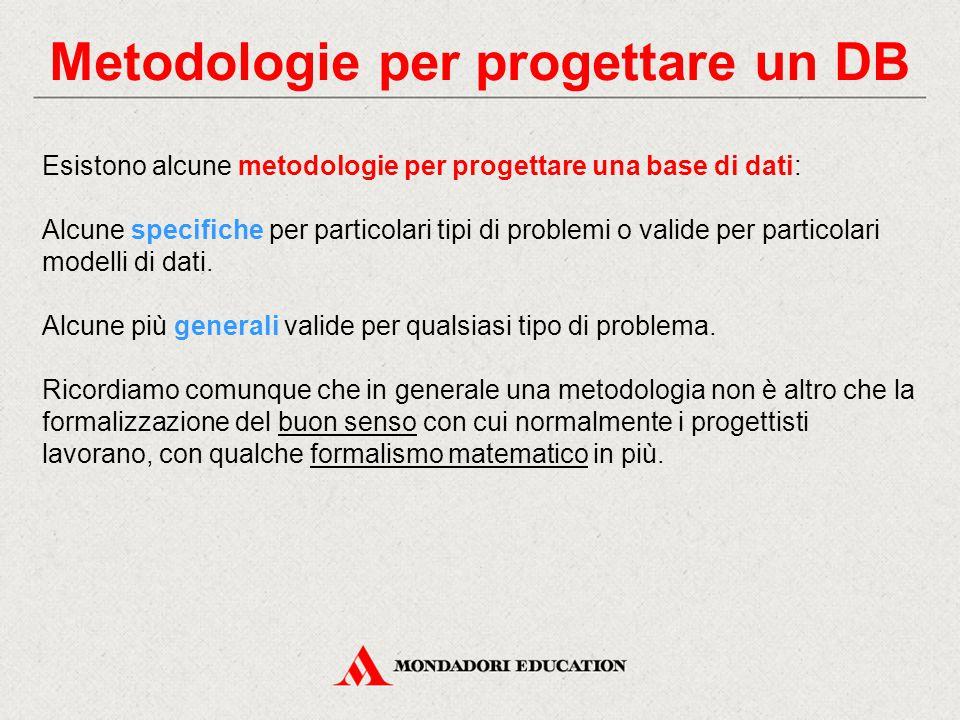 Metodologie per progettare un DB