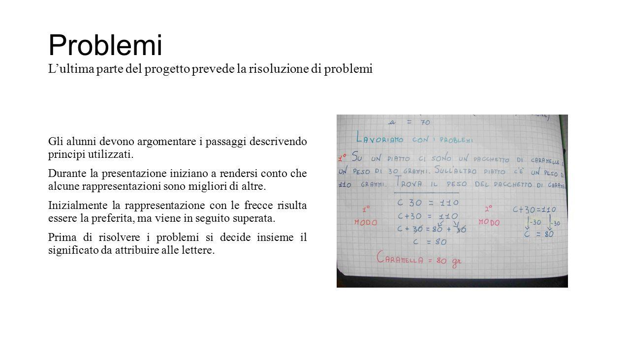 Problemi L'ultima parte del progetto prevede la risoluzione di problemi