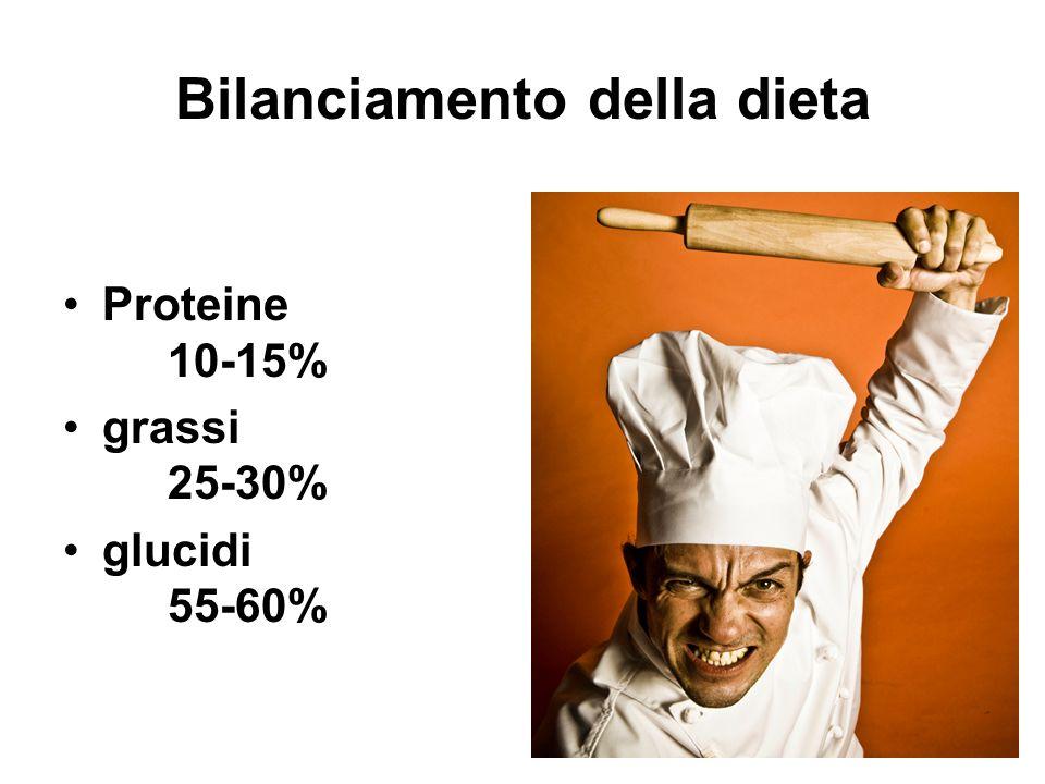 Bilanciamento della dieta