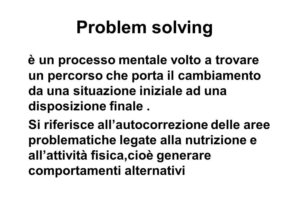 Problem solving è un processo mentale volto a trovare un percorso che porta il cambiamento da una situazione iniziale ad una disposizione finale .