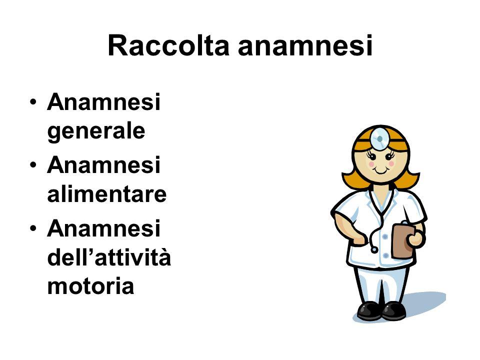 Raccolta anamnesi Anamnesi generale Anamnesi alimentare