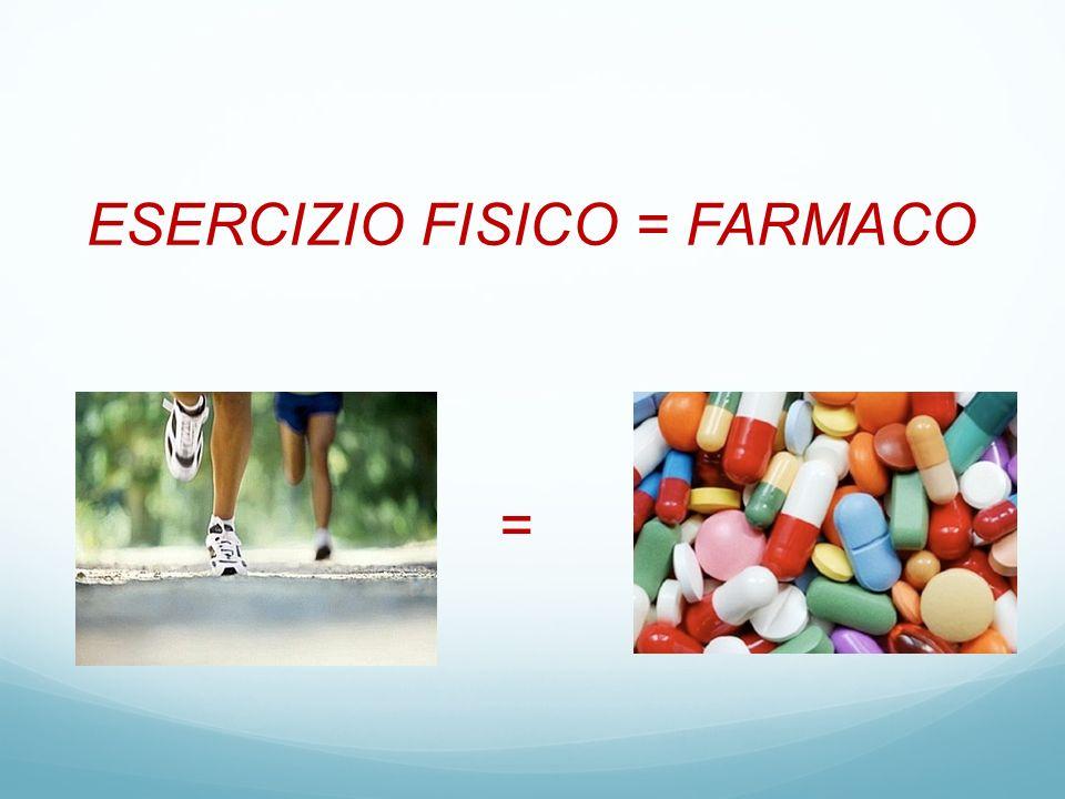 ESERCIZIO FISICO = FARMACO