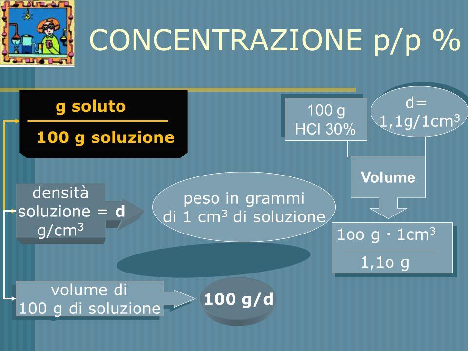 CONCENTRAZIONE p/p % d= g soluto 100 g 1,1g/1cm3 HCl 30%