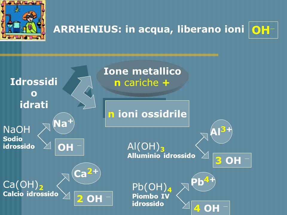BASI OH ARRHENIUS: in acqua, liberano ioni Ione metallico n cariche +