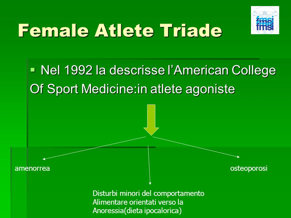 Female Atlete Triade Nel 1992 la descrisse l'American College