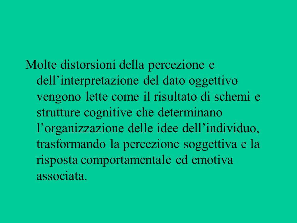 Molte distorsioni della percezione e dell'interpretazione del dato oggettivo vengono lette come il risultato di schemi e strutture cognitive che determinano l'organizzazione delle idee dell'individuo, trasformando la percezione soggettiva e la risposta comportamentale ed emotiva associata.