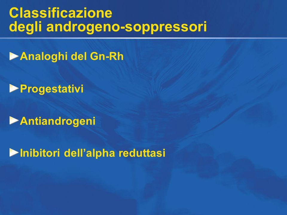 degli androgeno-soppressori