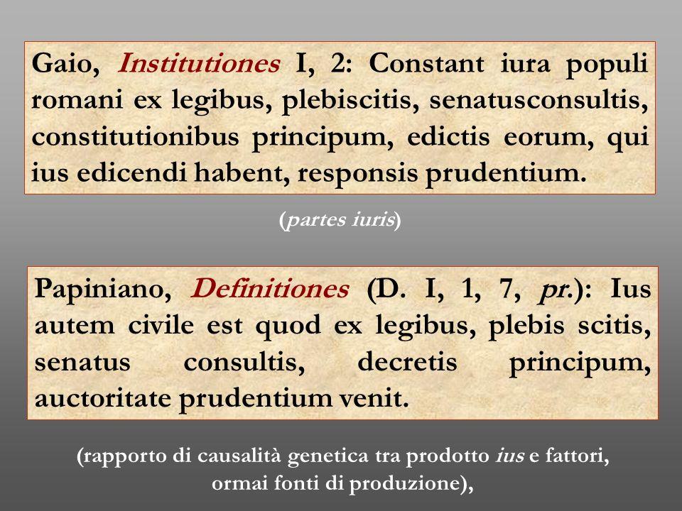 Gaio, Institutiones I, 2: Constant iura populi romani ex legibus, plebiscitis, senatusconsultis, constitutionibus principum, edictis eorum, qui ius edicendi habent, responsis prudentium.