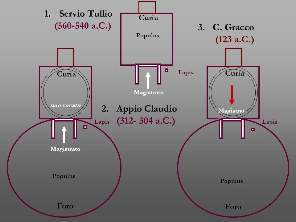 Servio Tullio (560-540 a.C.) C. Gracco (123 a.C.) Appio Claudio