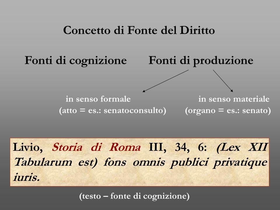 Concetto di Fonte del Diritto Fonti di cognizione Fonti di produzione