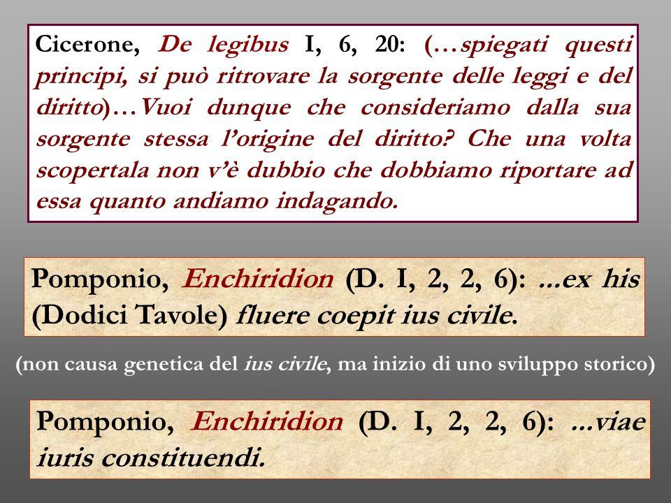 Pomponio, Enchiridion (D. I, 2, 2, 6): ...viae iuris constituendi.
