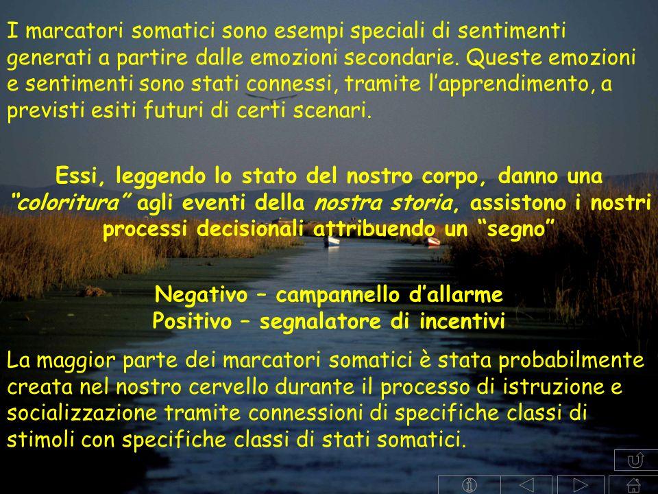 Negativo – campannello d'allarme Positivo – segnalatore di incentivi