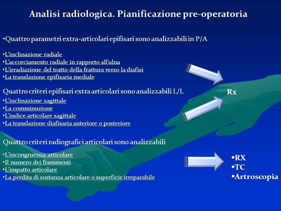 Analisi radiologica. Pianificazione pre-operatoria