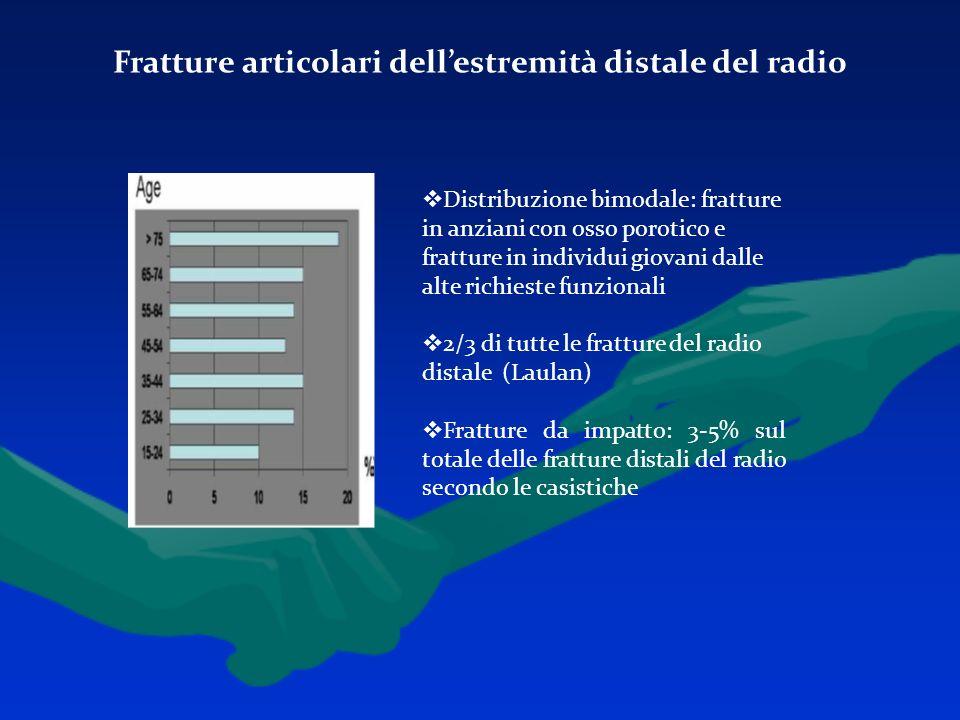 Fratture articolari dell'estremità distale del radio