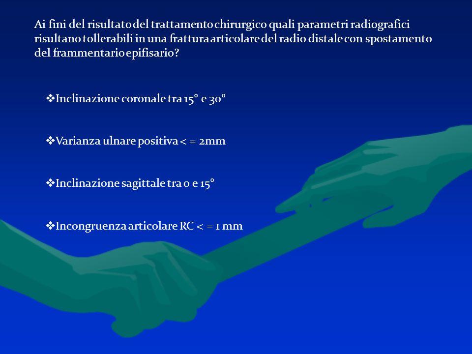 Ai fini del risultato del trattamento chirurgico quali parametri radiografici risultano tollerabili in una frattura articolare del radio distale con spostamento del frammentario epifisario