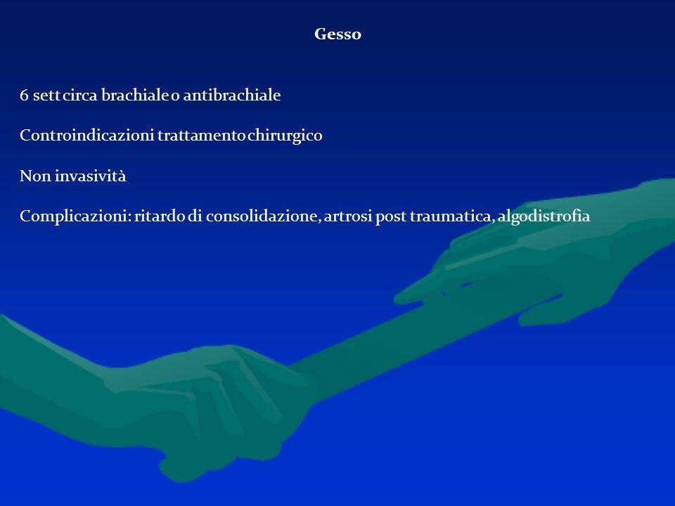 Gesso 6 sett circa brachiale o antibrachiale. Controindicazioni trattamento chirurgico. Non invasività.