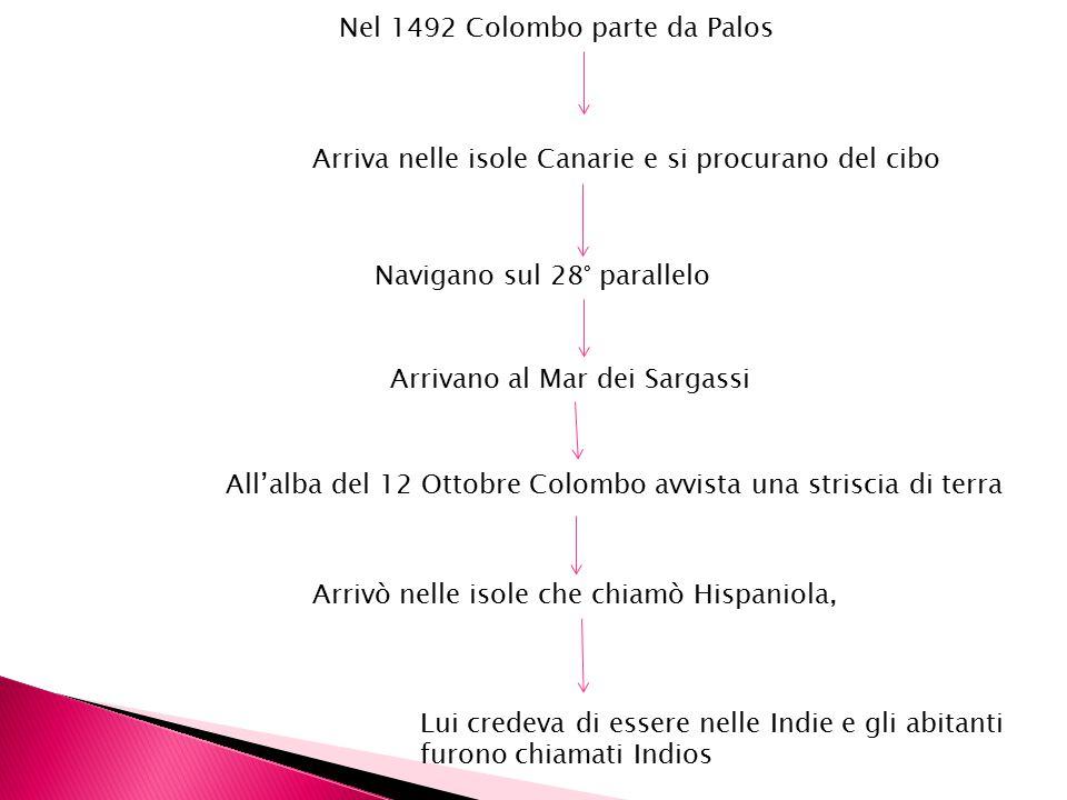 Nel 1492 Colombo parte da Palos