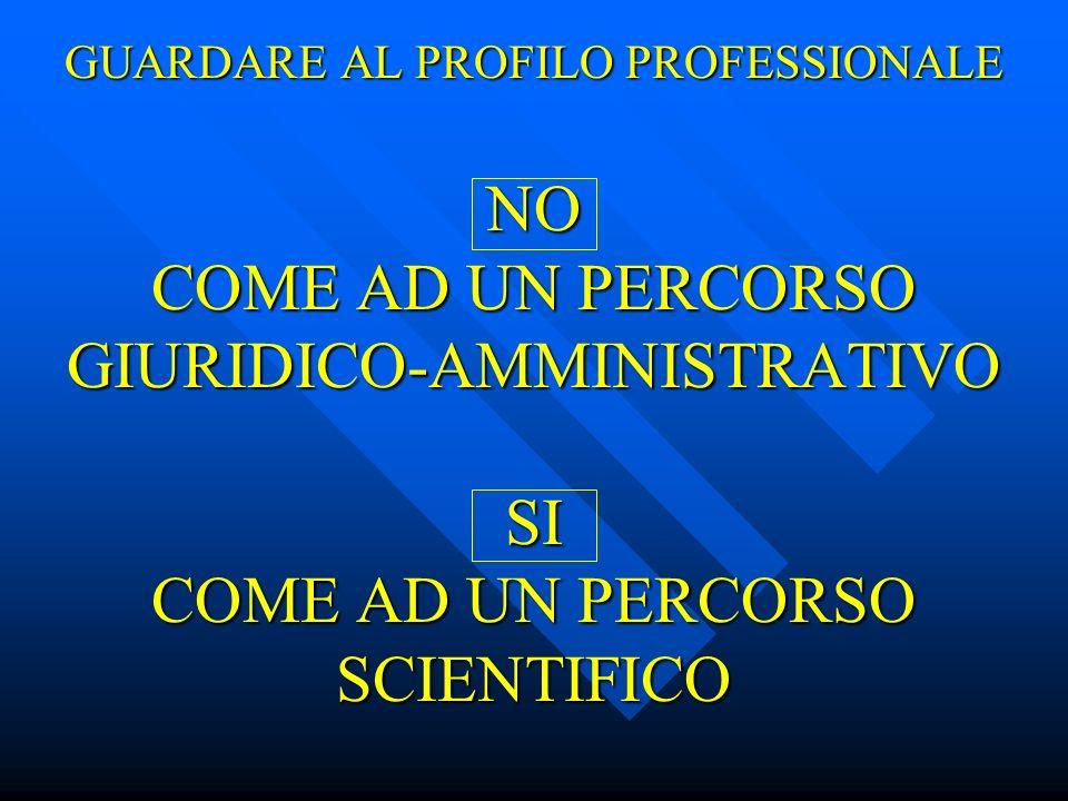 GUARDARE AL PROFILO PROFESSIONALE NO COME AD UN PERCORSO GIURIDICO-AMMINISTRATIVO SI COME AD UN PERCORSO SCIENTIFICO