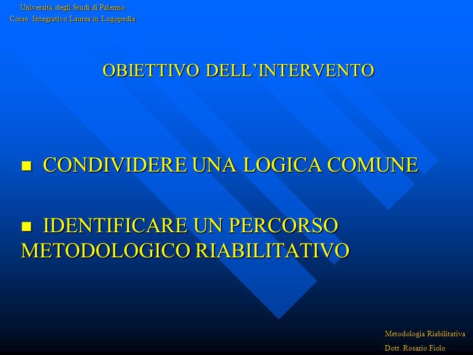 OBIETTIVO DELL'INTERVENTO