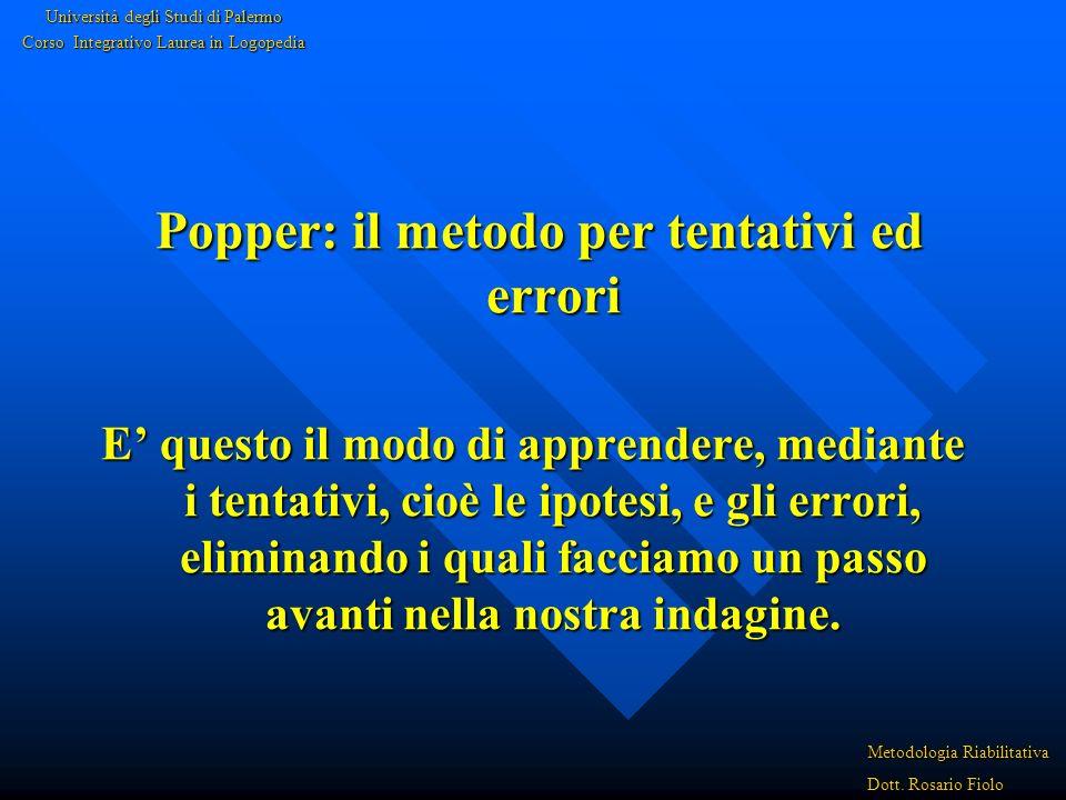 Popper: il metodo per tentativi ed errori