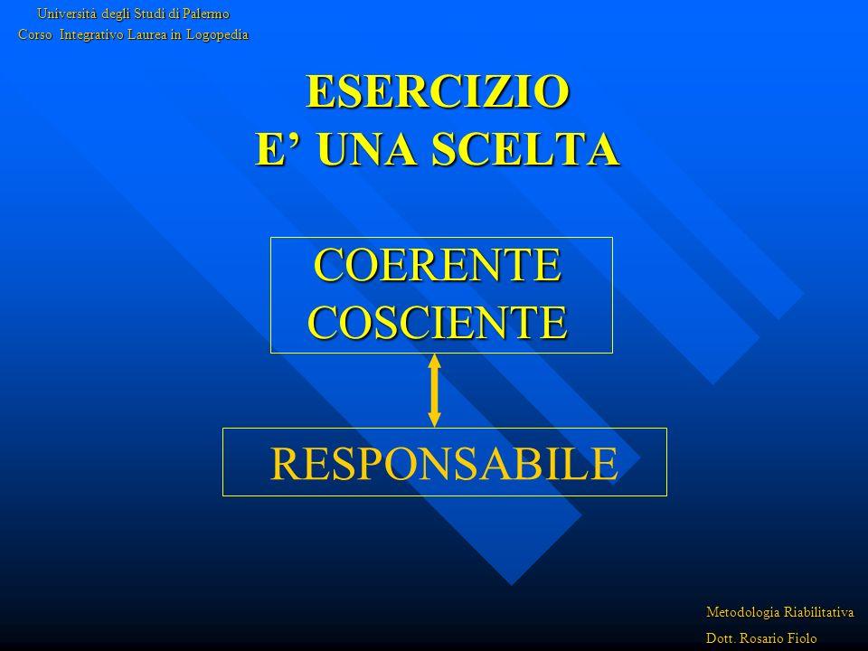 ESERCIZIO E' UNA SCELTA COERENTE COSCIENTE