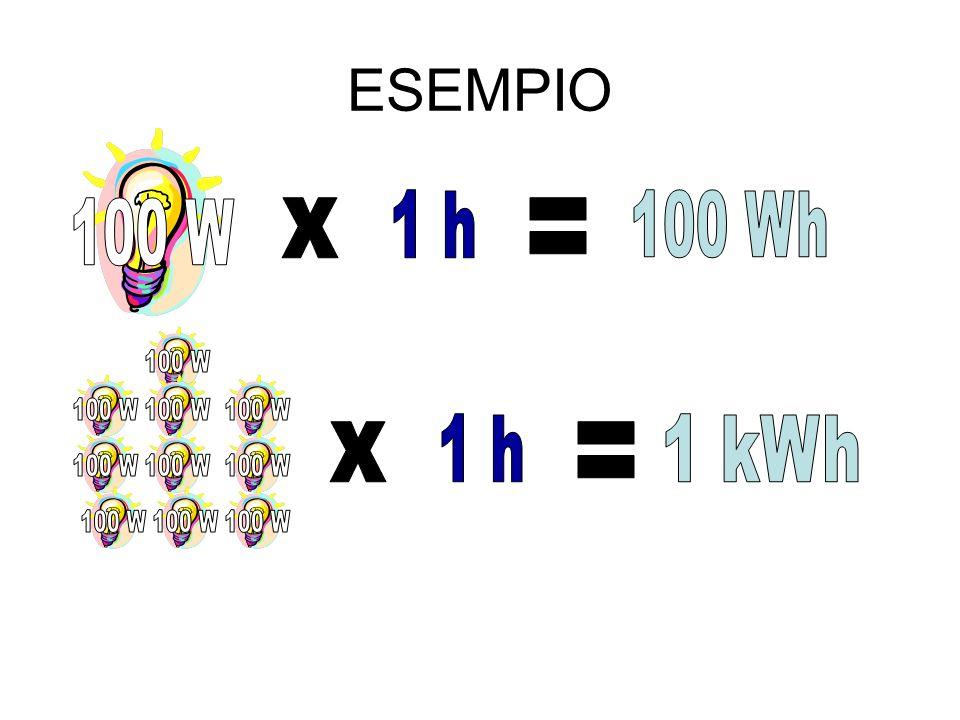ESEMPIO 100 W 1 h 100 Wh 100 W 100 W 100 W 100 W 1 h 1 kWh 100 W 100 W