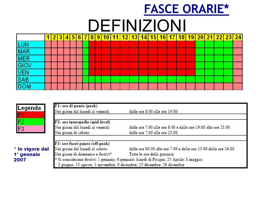 FASCE ORARIE* DEFINIZIONI * In vigore dal 1° gennaio 2007