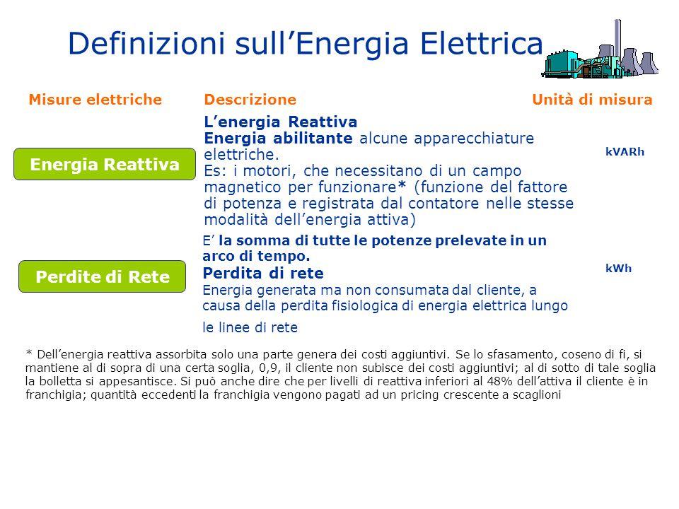 Definizioni sull'Energia Elettrica