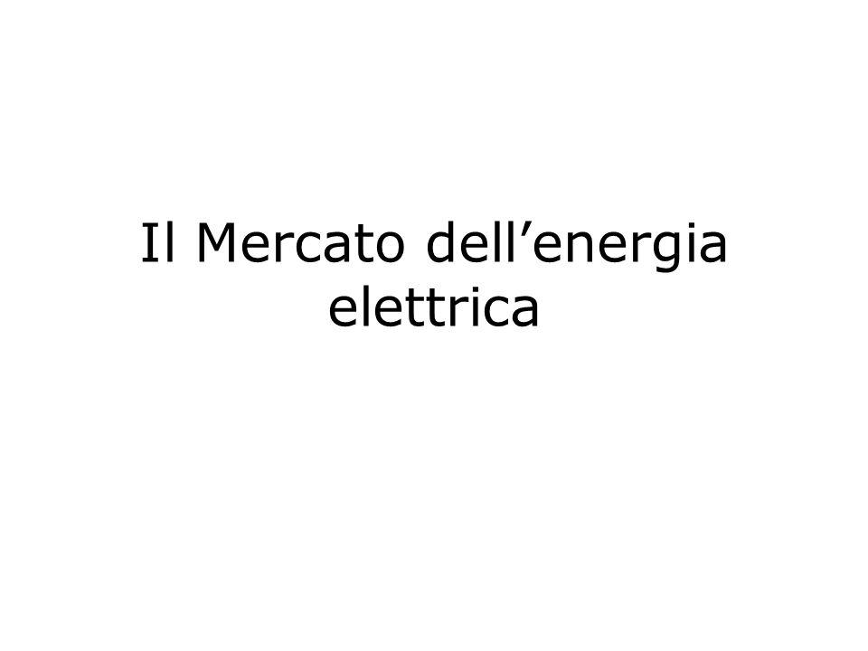 Il Mercato dell'energia elettrica