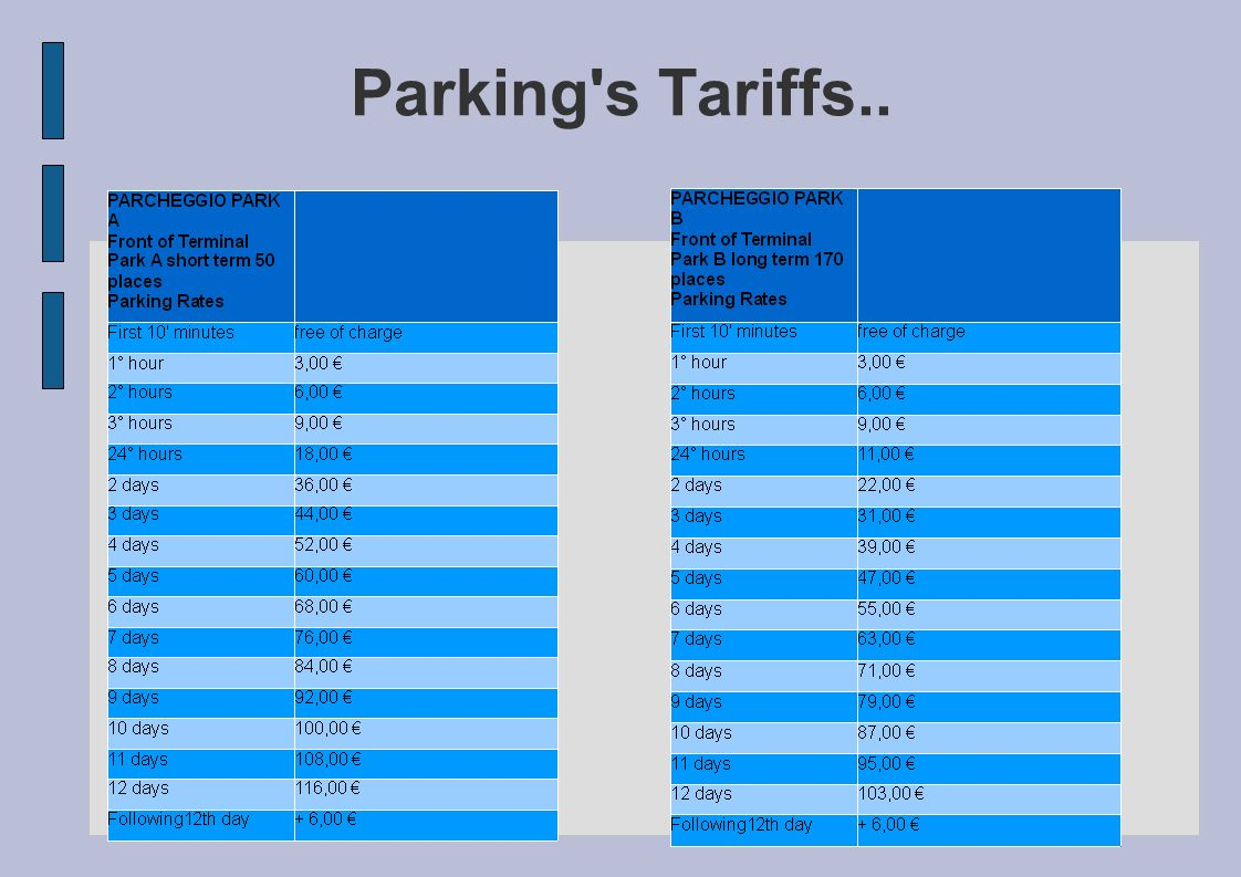 Parking s Tariffs..