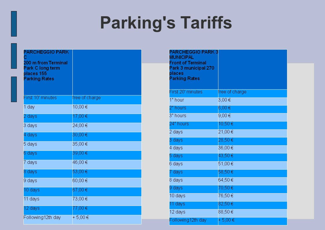 Parking s Tariffs