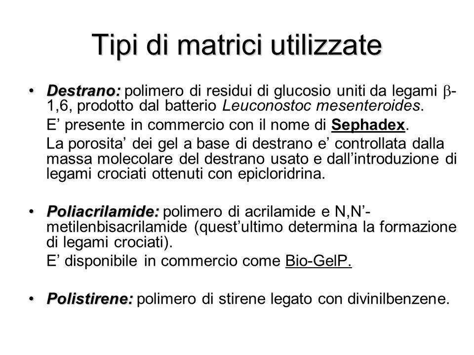 Tipi di matrici utilizzate
