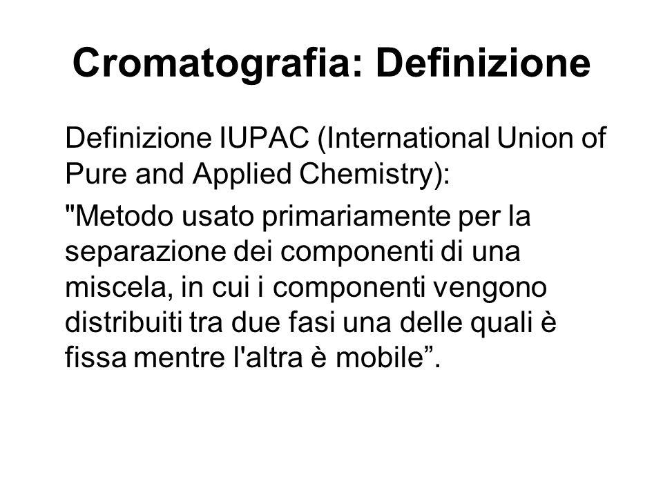 Cromatografia: Definizione