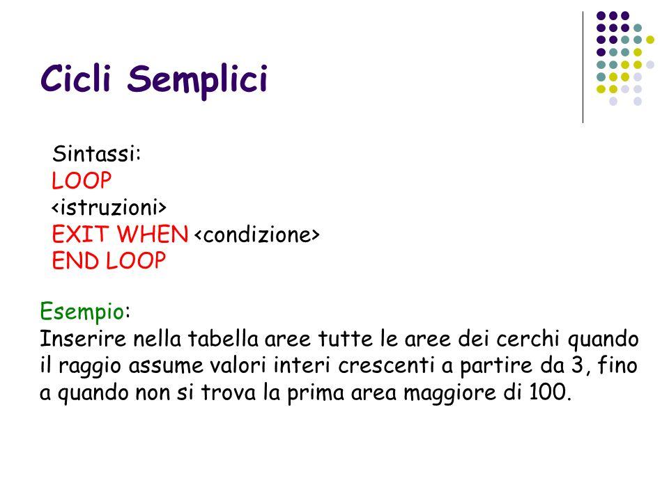 Cicli Semplici Sintassi: LOOP <istruzioni>