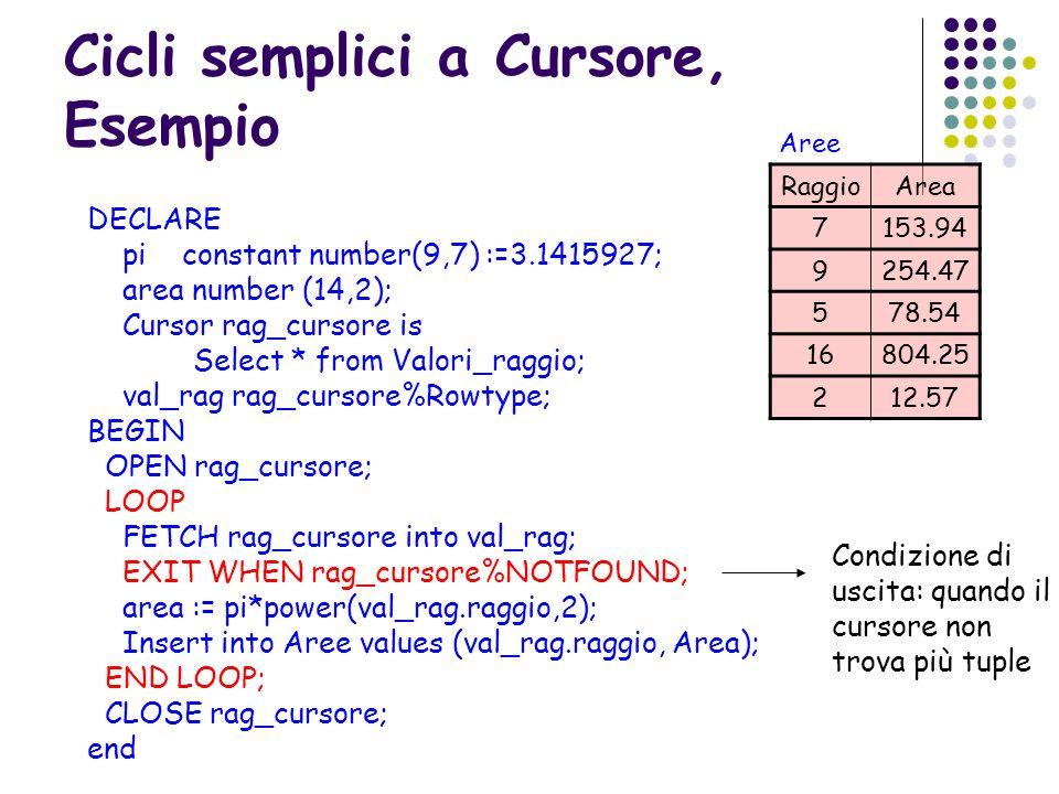 Cicli semplici a Cursore, Esempio